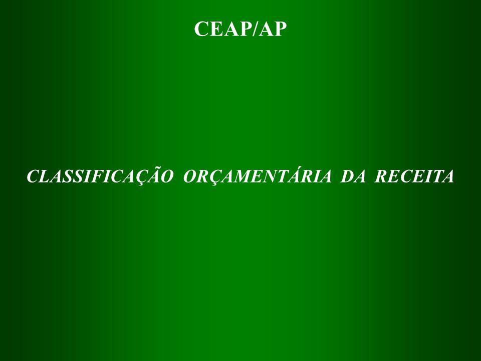 CEAP/AP Classificação Institucional: Tem por finalidade demonstrar as entidades ou unidades orçamentárias que, respondendo pela arrecadação, são detentoras das receitas.