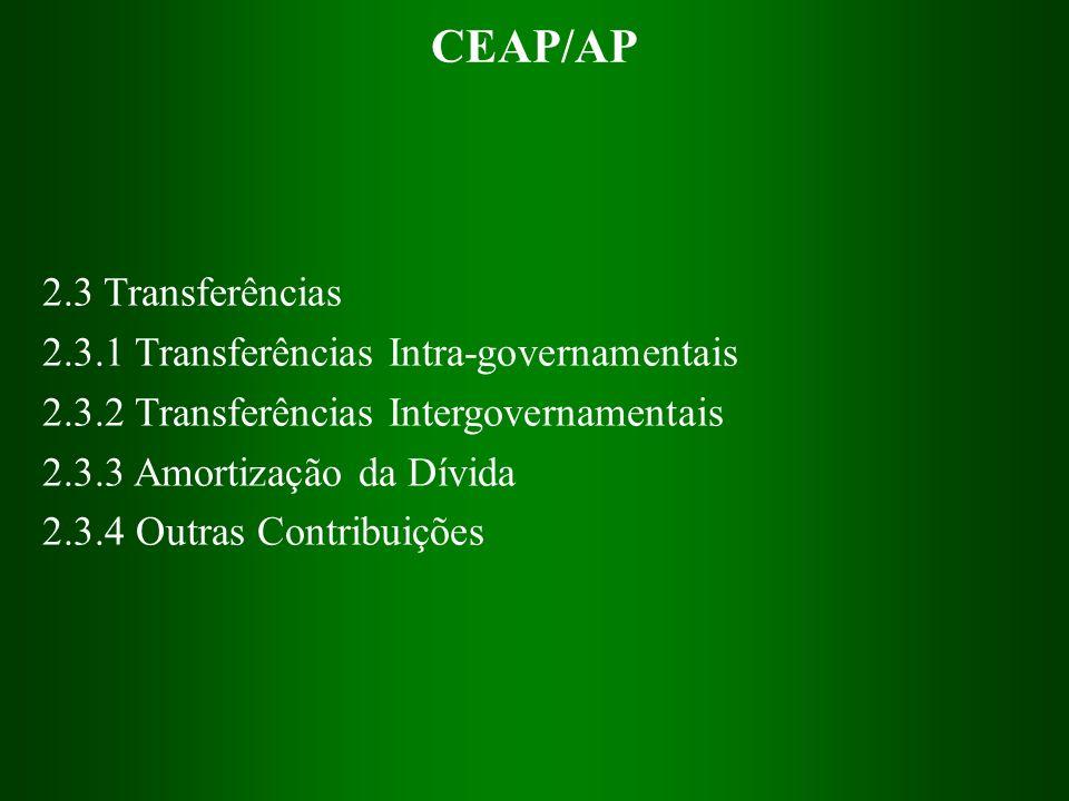 CEAP/AP 2.3 Transferências 2.3.1 Transferências Intra-governamentais 2.3.2 Transferências Intergovernamentais 2.3.3 Amortização da Dívida 2.3.4 Outras