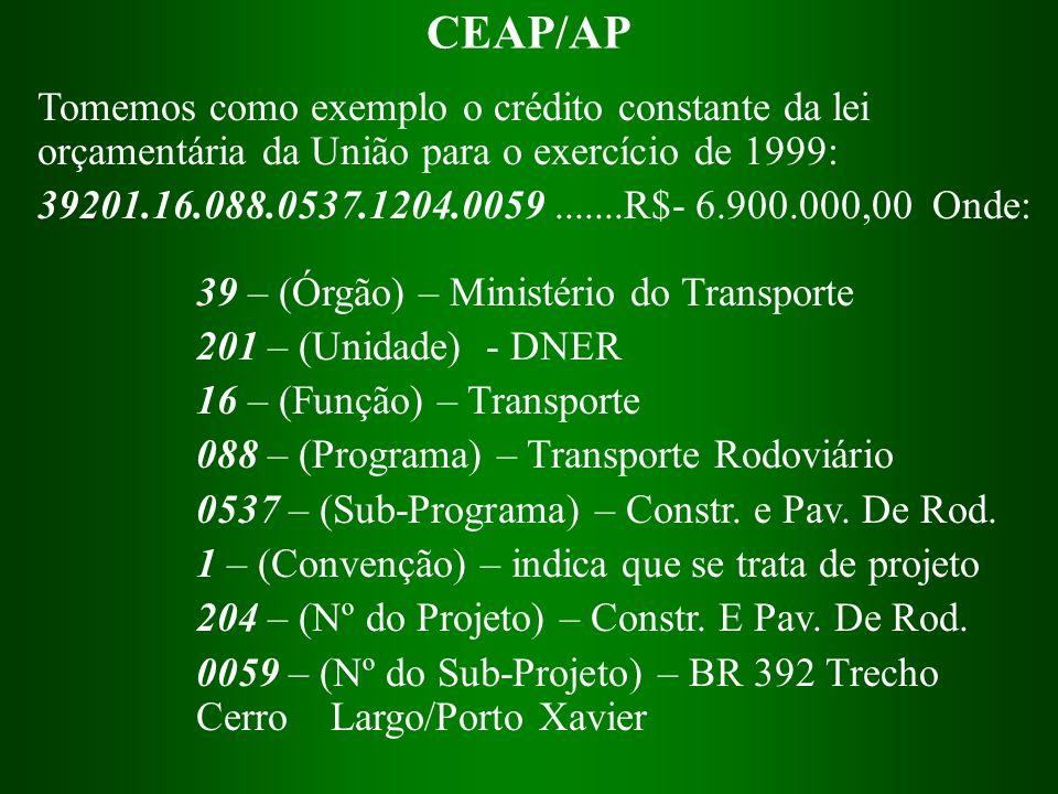 CEAP/AP Tomemos como exemplo o crédito constante da lei orçamentária da União para o exercício de 1999: 39201.16.088.0537.1204.0059.......R$- 6.900.00