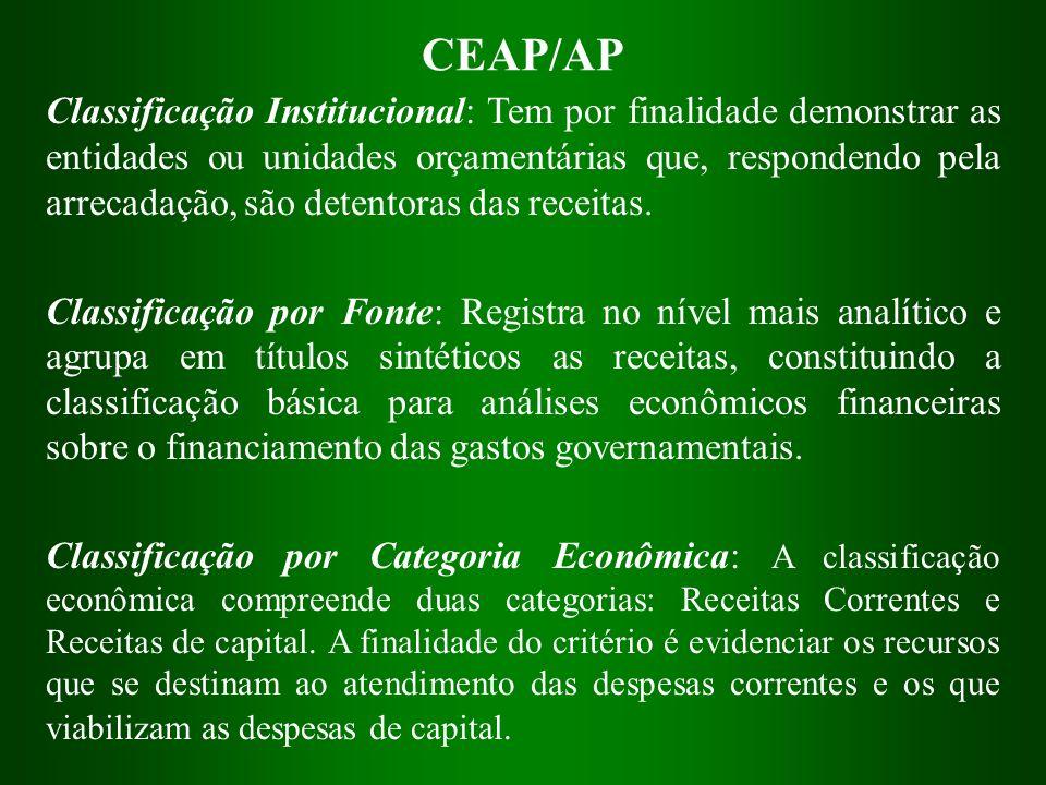 CEAP/AP Classificação Institucional: Tem por finalidade demonstrar as entidades ou unidades orçamentárias que, respondendo pela arrecadação, são deten