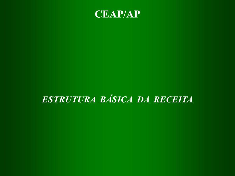 CEAP/AP 2.3 Transferências 2.3.1 Transferências Intra-governamentais 2.3.2 Transferências Intergovernamentais 2.3.3 Amortização da Dívida 2.3.4 Outras Contribuições