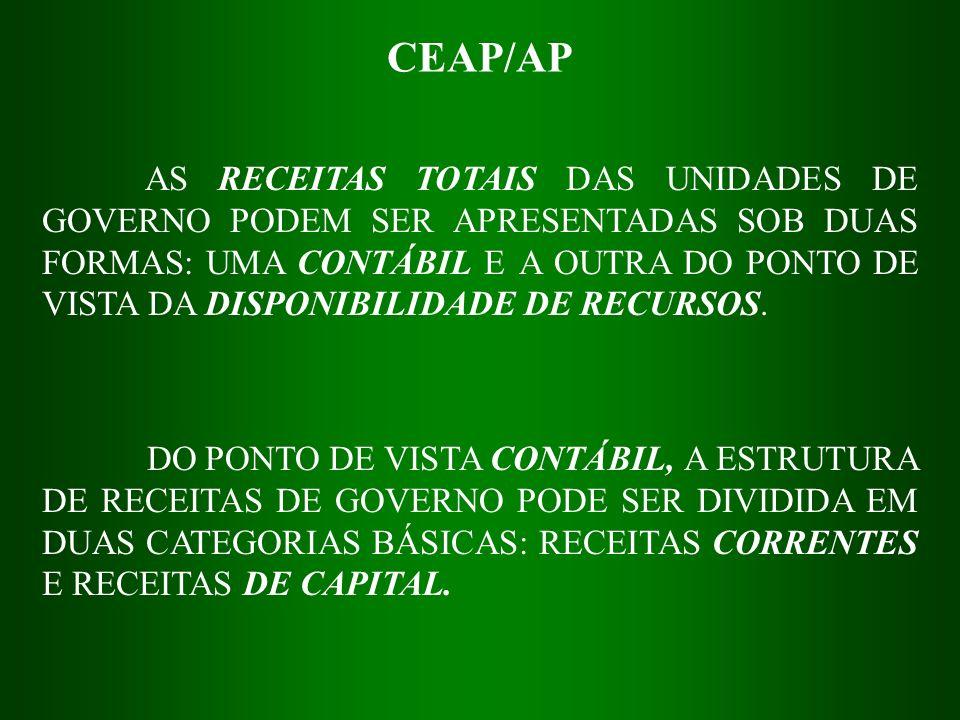 CEAP/AP É AQUELA QUE BUSCA INCORPORAR NA FUNCIONAL, OS PROGRAMAS E SUBPROGRAMAS DE FORMA SISTEMÁTICA NOS ORÇAMENTOS PÚBLICOS.