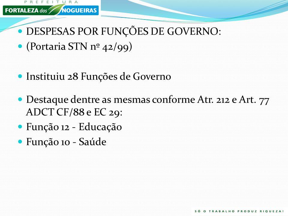 D E S P E S A S: Por Categorias Econômicas Por Funções de Governo