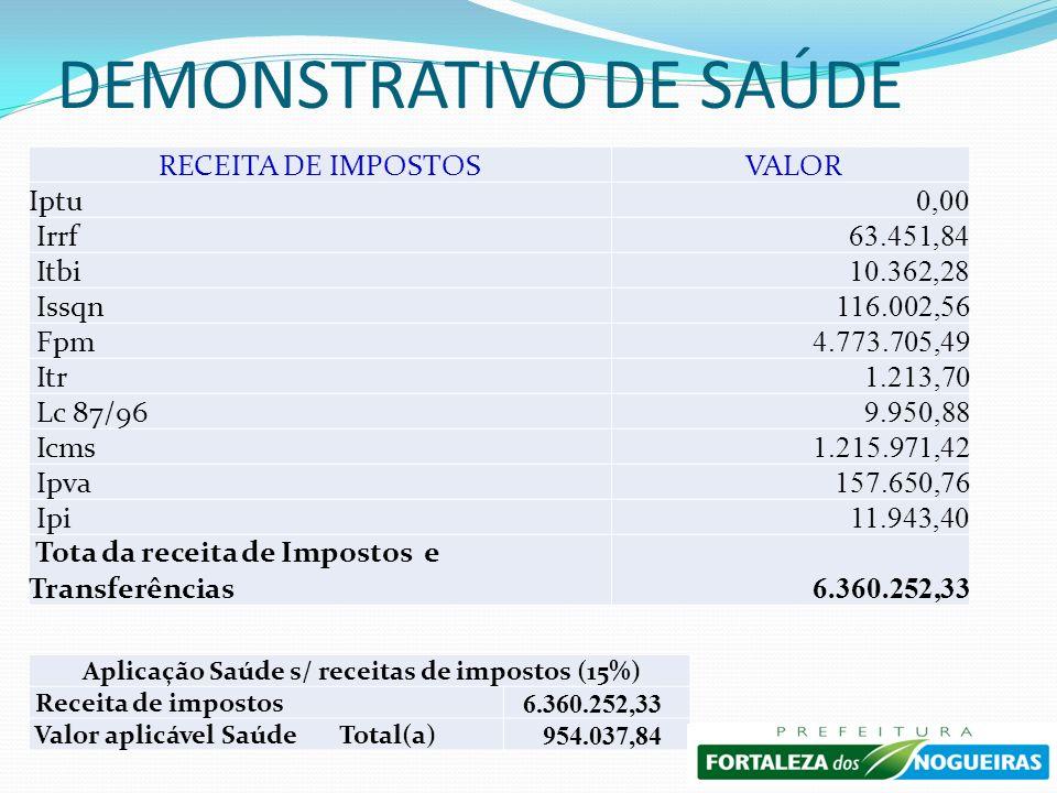FUNDEB JAN/AGO R$ 4.804.598,85 + RENDIMENTOS R$ 11.185,59 TOTAL R$ 4.815.784,44 Valor mínimo a aplicar na remuneração do profissionais do magistério (