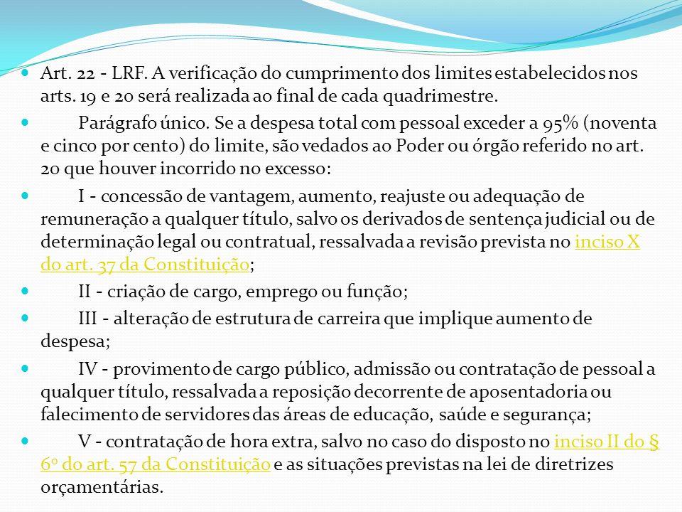 GASTO COM PESSOAL: Limite Máximo: 54% (RCL) Executivo Limite Máximo: 6% (RCL) Legislativo Limite Prudencial: 95% (51,30% e 5,70%) para os respectivos