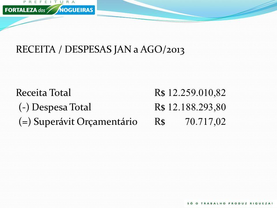 NOTA O demonstrativo da tela anterior, representa apenas dados do Exercício de 2013, sendo o mesmo deveria ter sido apurado considerando também o ulti