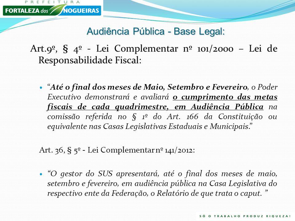 AUDIÊNCIAS PÚBLICAS EM CONFORMIDADE COM A Lei Complementar Nº 101/2000 – LRF E Lei Complementar 141/2012 de 13 de Janeiro de 2012, Art. 36 § 5º SETEMB