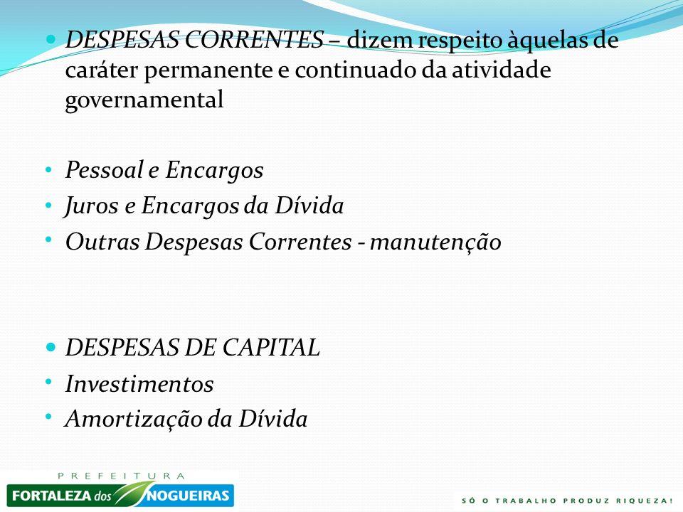 RECEITAS CORRENTES - decorrem dos recursos arrecadados pelo Município através de impostos, taxas, contribuições e Serviços, e pelas transferências con