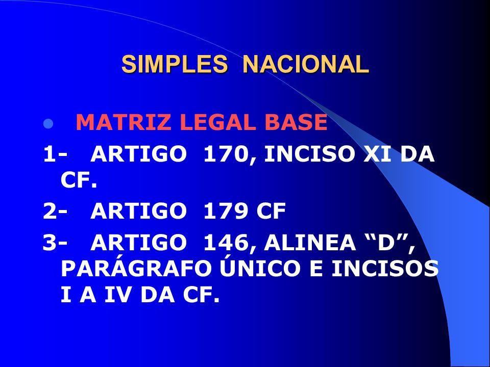 SIMPLES NACIONAL MATRIZ LEGAL BASE 1- ARTIGO 170, INCISO XI DA CF. 2- ARTIGO 179 CF 3- ARTIGO 146, ALINEA D, PARÁGRAFO ÚNICO E INCISOS I A IV DA CF.