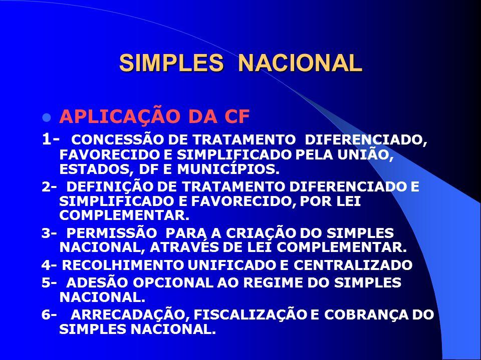 SIMPLES NACIONAL APLICAÇÃO DA CF 1- CONCESSÃO DE TRATAMENTO DIFERENCIADO, FAVORECIDO E SIMPLIFICADO PELA UNIÃO, ESTADOS, DF E MUNICÍPIOS. 2- DEFINIÇÃO