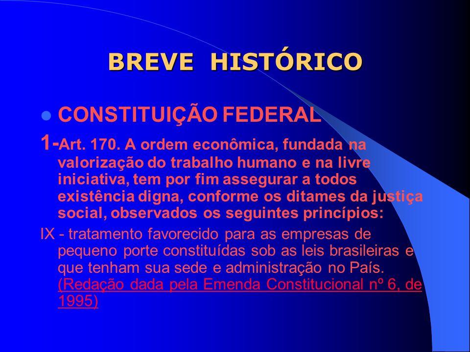 BREVE HISTÓRICO CONSTITUIÇÃO FEDERAL 1- Art. 170. A ordem econômica, fundada na valorização do trabalho humano e na livre iniciativa, tem por fim asse