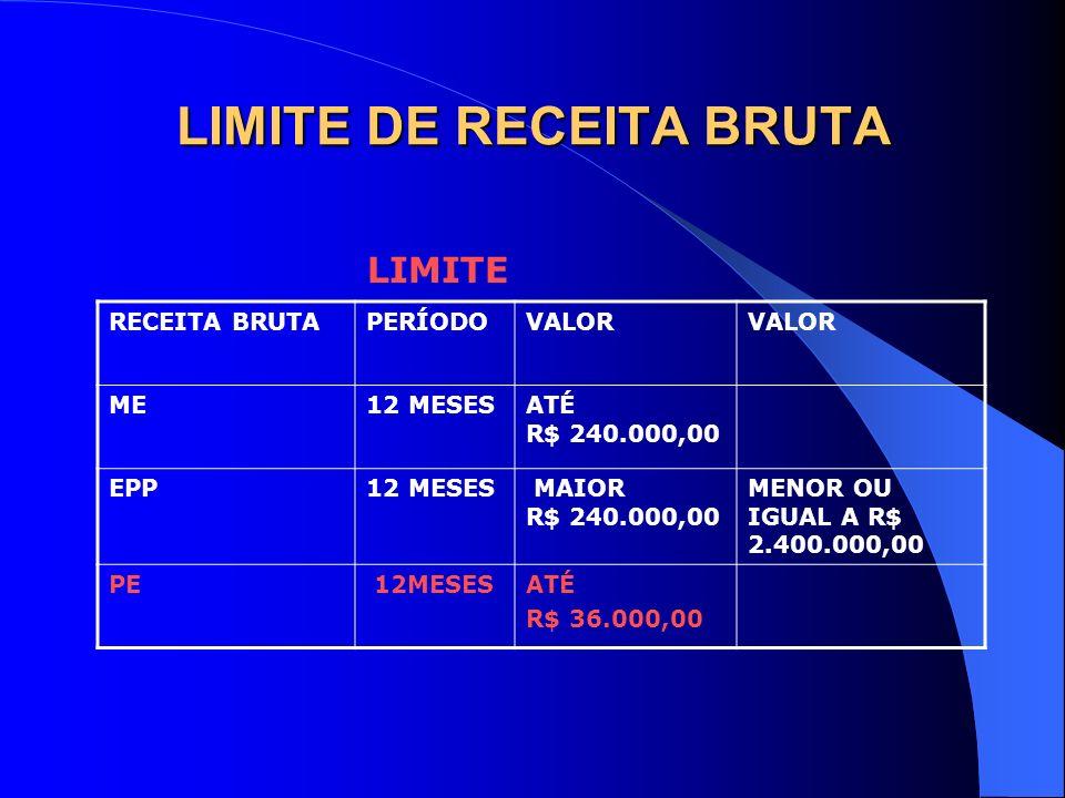 LIMITE DE RECEITA BRUTA LIMITE RECEITA BRUTAPERÍODOVALOR ME12 MESESATÉ R$ 240.000,00 EPP12 MESES MAIOR R$ 240.000,00 MENOR OU IGUAL A R$ 2.400.000,00