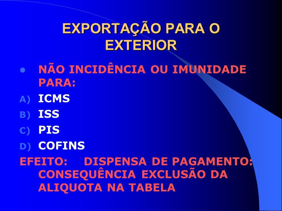 EXPORTAÇÃO PARA O EXTERIOR NÃO INCIDÊNCIA OU IMUNIDADE PARA: A) ICMS B) ISS C) PIS D) COFINS EFEITO: DISPENSA DE PAGAMENTO: CONSEQUÊNCIA EXCLUSÃO DA A
