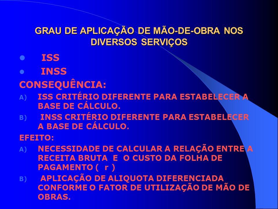 GRAU DE APLICAÇÃO DE MÃO-DE-OBRA NOS DIVERSOS SERVIÇOS ISS INSS CONSEQUÊNCIA: A) ISS CRITÉRIO DIFERENTE PARA ESTABELECER A BASE DE CÁLCULO. B) INSS CR