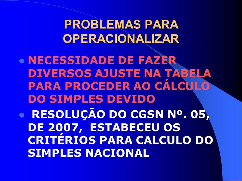 PROBLEMAS PARA OPERACIONALIZAR NECESSIDADE DE FAZER DIVERSOS AJUSTE NA TABELA PARA PROCEDER AO CÁLCULO DO SIMPLES DEVIDO RESOLUÇÃO DO CGSN Nº. 05, DE