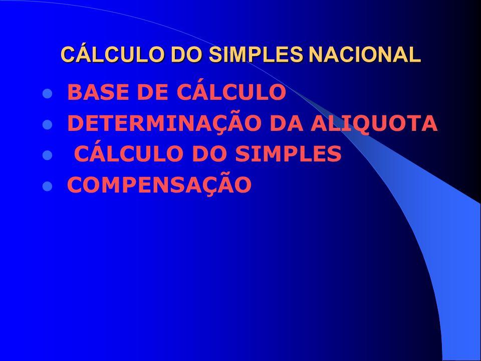 CÁLCULO DO SIMPLES NACIONAL BASE DE CÁLCULO DETERMINAÇÃO DA ALIQUOTA CÁLCULO DO SIMPLES COMPENSAÇÃO