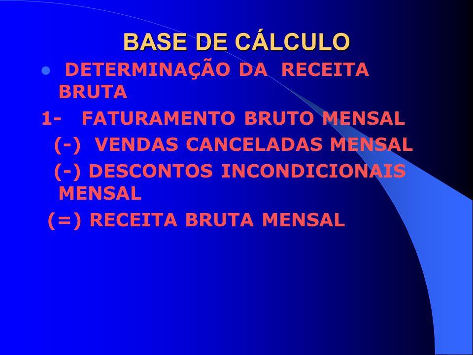 BASE DE CÁLCULO DETERMINAÇÃO DA RECEITA BRUTA 1- FATURAMENTO BRUTO MENSAL (-) VENDAS CANCELADAS MENSAL (-) DESCONTOS INCONDICIONAIS MENSAL (=) RECEITA