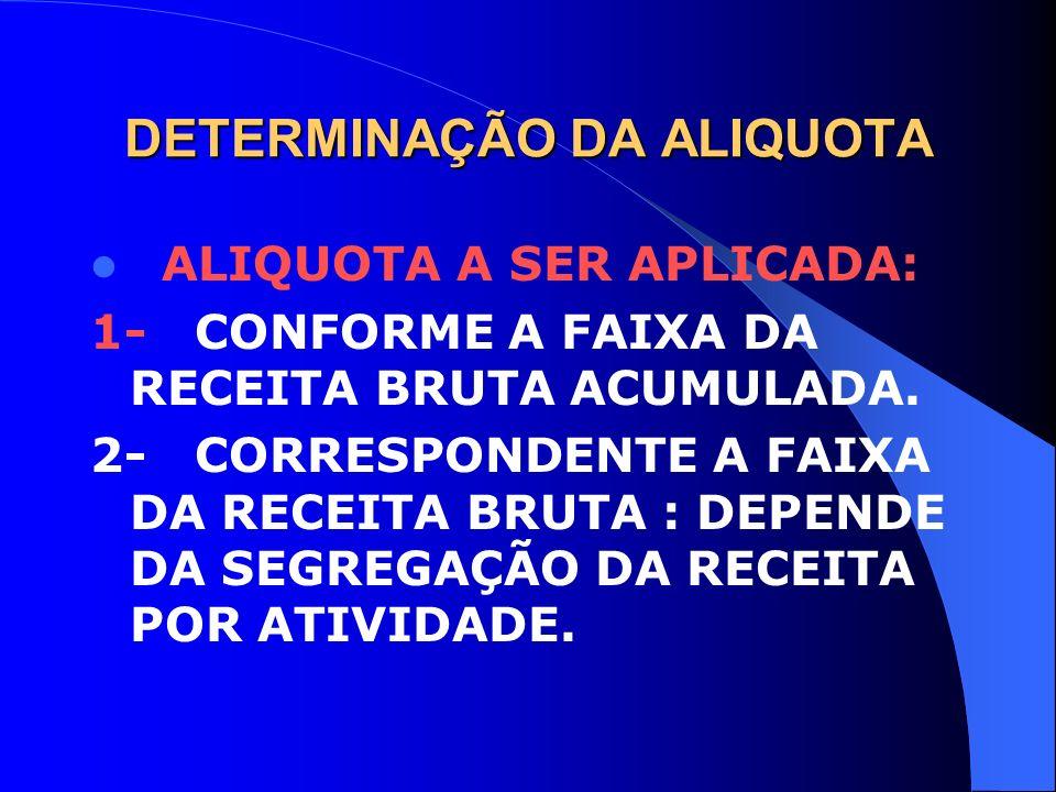 DETERMINAÇÃO DA ALIQUOTA ALIQUOTA A SER APLICADA: 1- CONFORME A FAIXA DA RECEITA BRUTA ACUMULADA. 2- CORRESPONDENTE A FAIXA DA RECEITA BRUTA : DEPENDE