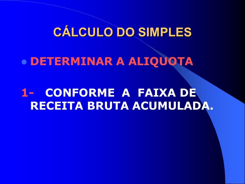 CÁLCULO DO SIMPLES DETERMINAR A ALIQUOTA 1- CONFORME A FAIXA DE RECEITA BRUTA ACUMULADA.