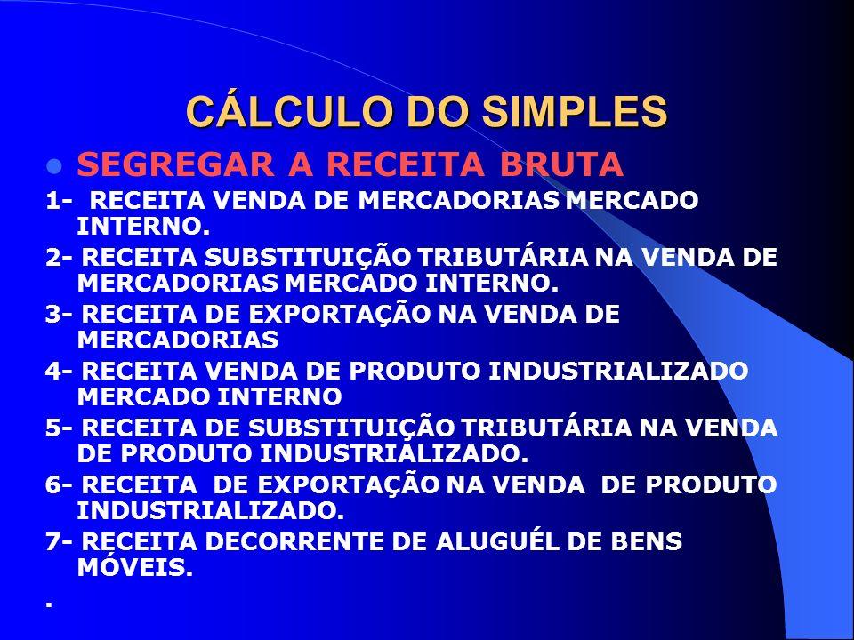 CÁLCULO DO SIMPLES SEGREGAR A RECEITA BRUTA 1- RECEITA VENDA DE MERCADORIAS MERCADO INTERNO. 2- RECEITA SUBSTITUIÇÃO TRIBUTÁRIA NA VENDA DE MERCADORIA