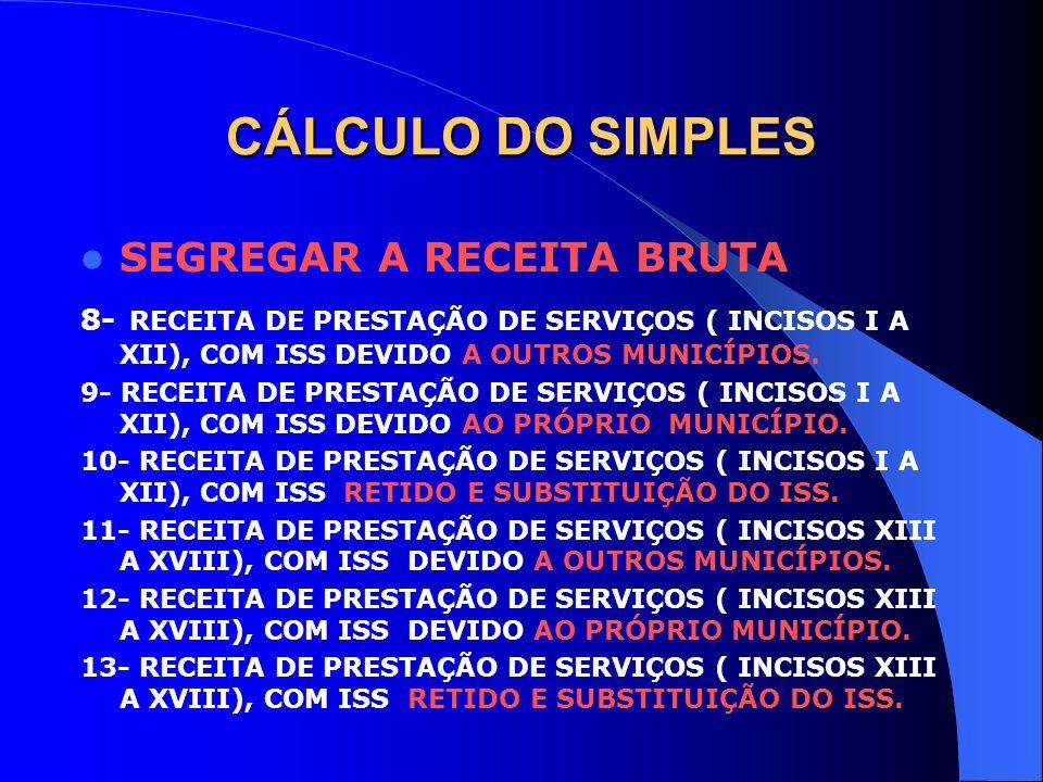 CÁLCULO DO SIMPLES SEGREGAR A RECEITA BRUTA 8- RECEITA DE PRESTAÇÃO DE SERVIÇOS ( INCISOS I A XII), COM ISS DEVIDO A OUTROS MUNICÍPIOS. 9- RECEITA DE