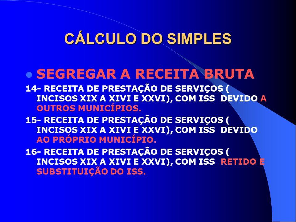 CÁLCULO DO SIMPLES SEGREGAR A RECEITA BRUTA 14- RECEITA DE PRESTAÇÃO DE SERVIÇOS ( INCISOS XIX A XIVI E XXVI), COM ISS DEVIDO A OUTROS MUNICÍPIOS. 15-