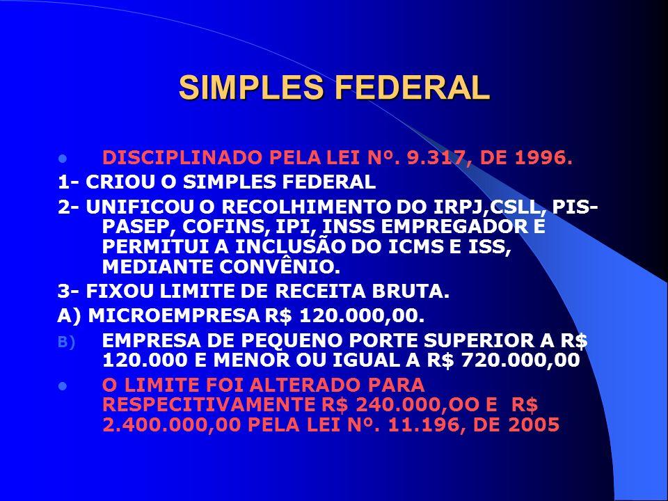 SIMPLES FEDERAL DISCIPLINADO PELA LEI Nº. 9.317, DE 1996. 1- CRIOU O SIMPLES FEDERAL 2- UNIFICOU O RECOLHIMENTO DO IRPJ,CSLL, PIS- PASEP, COFINS, IPI,