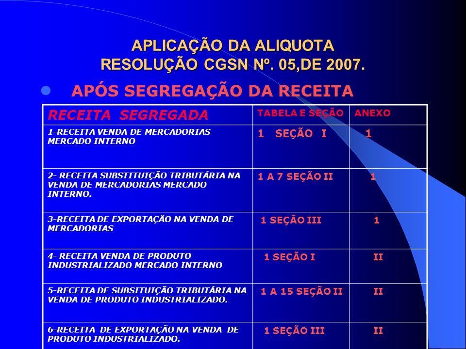 APLICAÇÃO DA ALIQUOTA RESOLUÇÃO CGSN Nº. 05,DE 2007. APÓS SEGREGAÇÃO DA RECEITA RECEITA SEGREGADA TABELA E SEÇÃOANEXO 1-RECEITA VENDA DE MERCADORIAS M