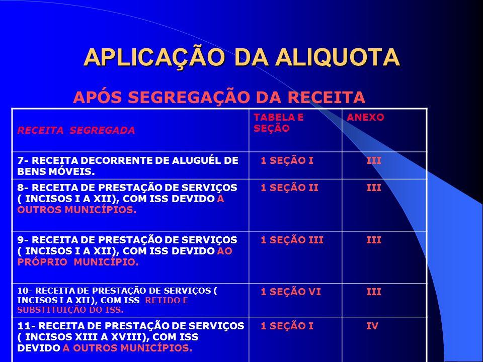 APLICAÇÃO DA ALIQUOTA APÓS SEGREGAÇÃO DA RECEITA RECEITA SEGREGADA TABELA E SEÇÃO ANEXO 7- RECEITA DECORRENTE DE ALUGUÉL DE BENS MÓVEIS. 1 SEÇÃO I III