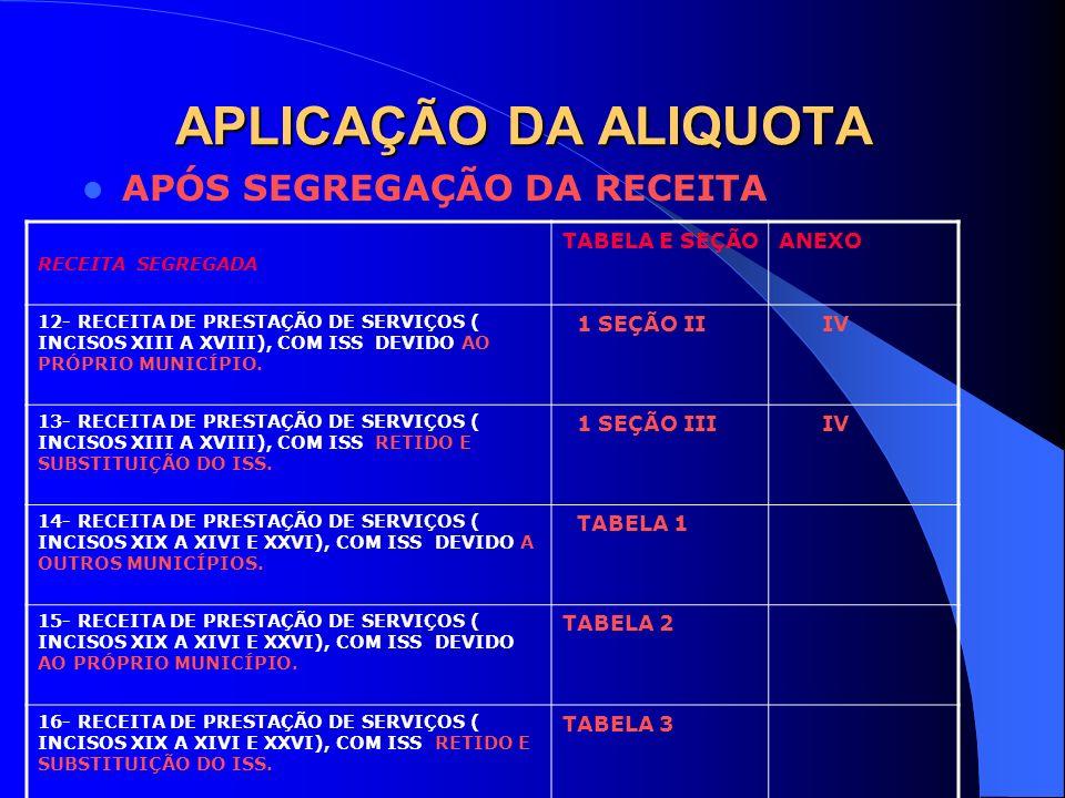 APLICAÇÃO DA ALIQUOTA APÓS SEGREGAÇÃO DA RECEITA RECEITA SEGREGADA TABELA E SEÇÃOANEXO 12- RECEITA DE PRESTAÇÃO DE SERVIÇOS ( INCISOS XIII A XVIII), C