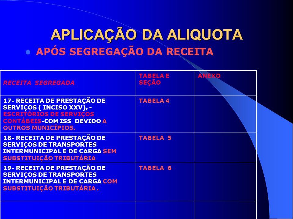 APLICAÇÃO DA ALIQUOTA APÓS SEGREGAÇÃO DA RECEITA RECEITA SEGREGADA TABELA E SEÇÃO ANEXO 17- RECEITA DE PRESTAÇÃO DE SERVIÇOS ( INCISO XXV), - ESCRITÓR