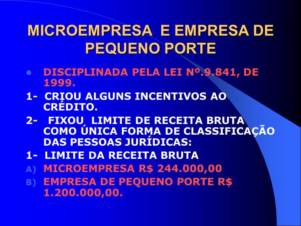 MICROEMPRESA E EMPRESA DE PEQUENO PORTE DISCIPLINADA PELA LEI Nº.9.841, DE 1999. 1- CRIOU ALGUNS INCENTIVOS AO CRÉDITO. 2- FIXOU LIMITE DE RECEITA BRU