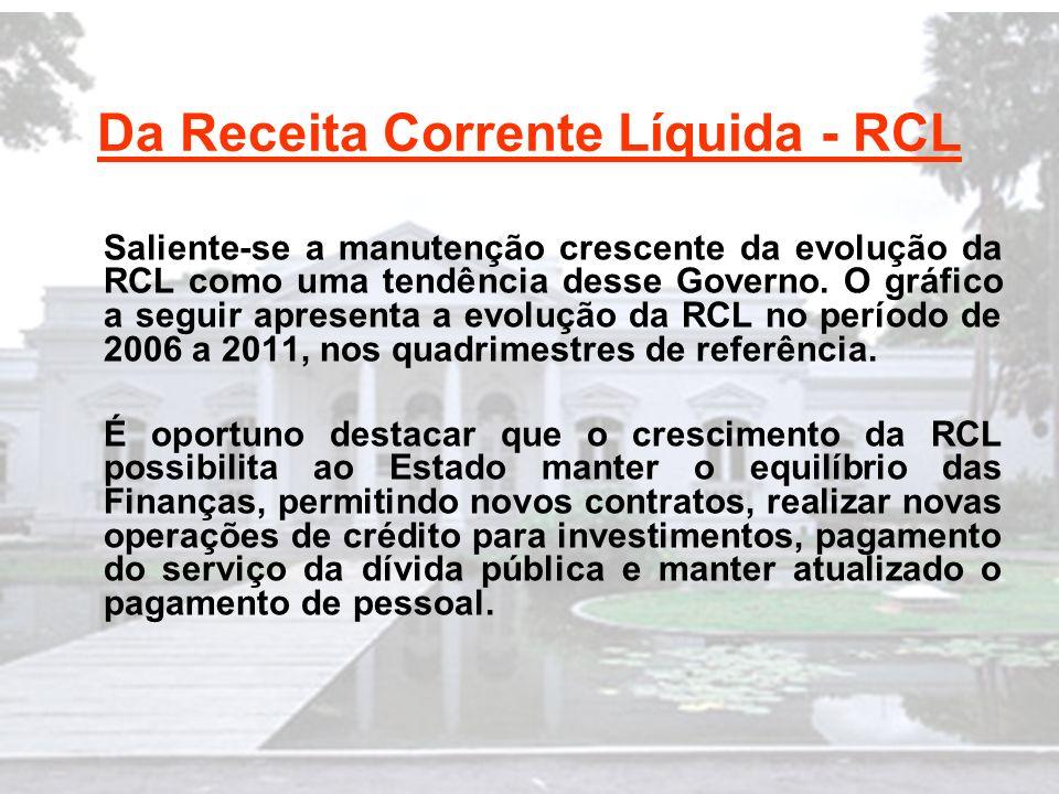 Da Receita Corrente Líquida - RCL Saliente-se a manutenção crescente da evolução da RCL como uma tendência desse Governo.