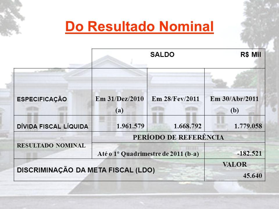 Do Resultado Nominal SALDO R$ Mil ESPECIFICAÇÃO Em 31/Dez/2010Em 28/Fev/2011Em 30/Abr/2011 (a) (b) DÍVIDA FISCAL LÍQUIDA 1.961.5791.668.7921.779.058 RESULTADO NOMINAL PERÍODO DE REFERÊNCIA Até o 1º Quadrimestre de 2011 (b-a) -182.521 DISCRIMINAÇÃO DA META FISCAL (LDO) VALOR 45.640