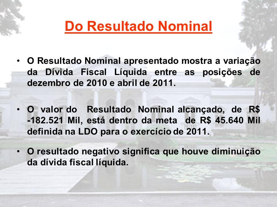 Do Resultado Nominal O Resultado Nominal apresentado mostra a variação da Dívida Fiscal Líquida entre as posições de dezembro de 2010 e abril de 2011.