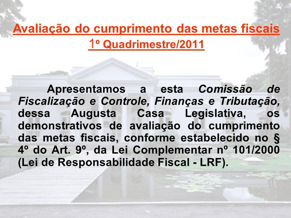 Proporção da Dívida Consolidada em relação à RCL Dívida Consolidada Líquida/RCL