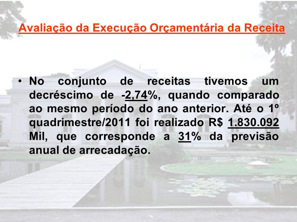 Comentário Final Como ficou demonstrado nesta apresentação, as metas fixadas para os Resultados Nominal e Primário continuam sendo cumpridas.