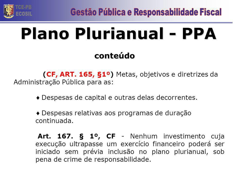 Instrumentos de Planejamento Plano Plurianual - PPA Lei de Diretrizes Orçamentárias - LDO Cronograma Mensal de Desembolso - CMD Lei Orçamentária Anual - LOA Programa de Metas Bimestrais de Arrecadação - MBA