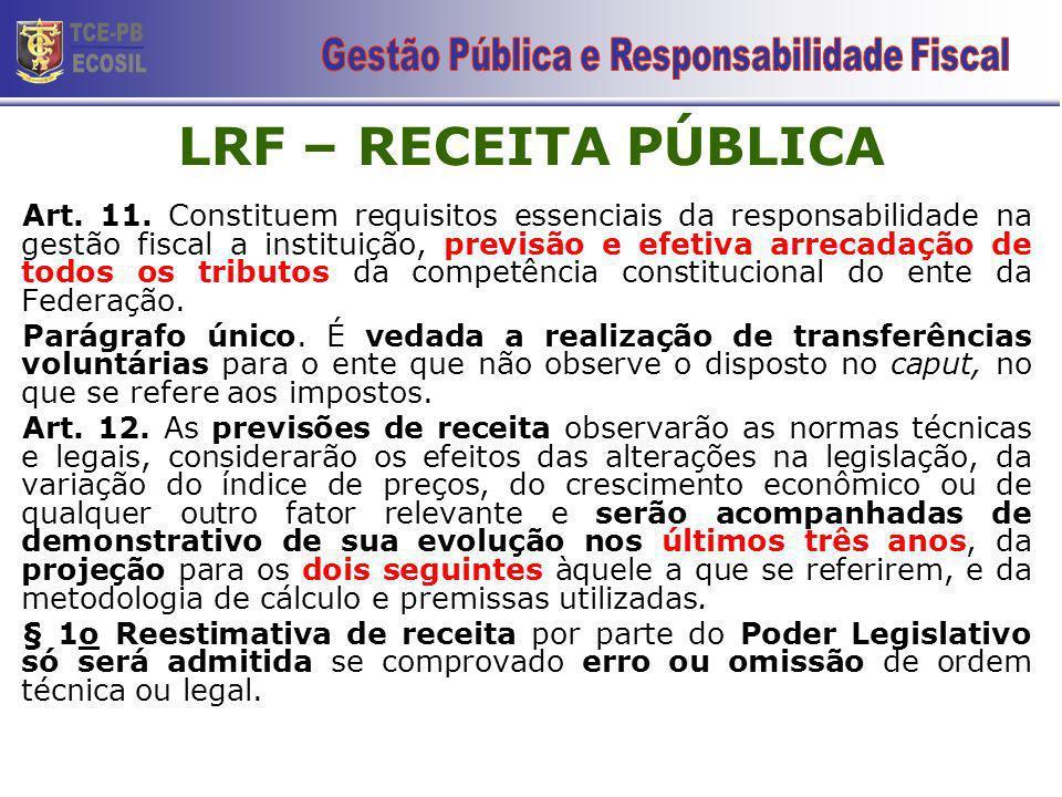 LRF – EXECUÇÃO ORÇAMENTÁRIA E CUMPRIMENTO DE METAS Art.