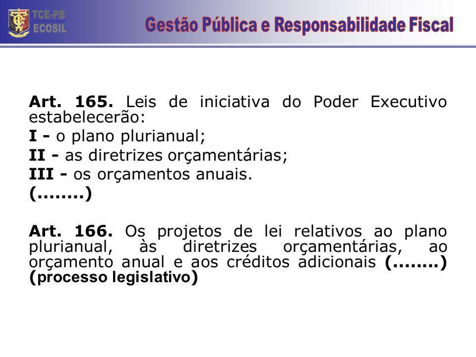 Art.4o A lei de diretrizes orçamentárias atenderá o disposto no § 2o do art.