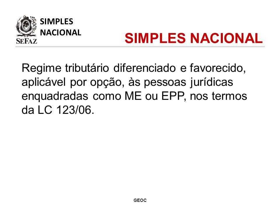Regime tributário diferenciado e favorecido, aplicável por opção, às pessoas jurídicas enquadradas como ME ou EPP, nos termos da LC 123/06.