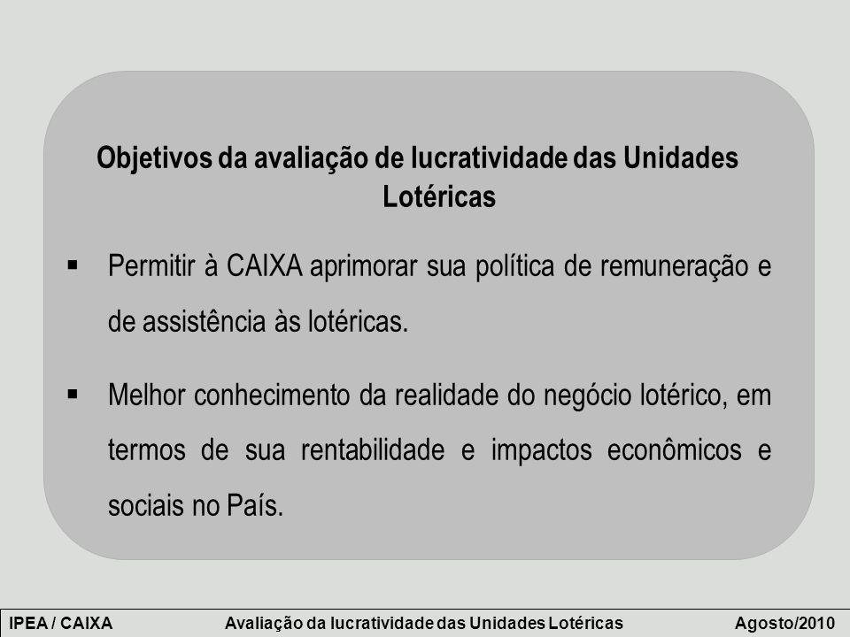 IPEA / CAIXA Avaliação da lucratividade das Unidades Lotéricas Agosto/2010 Objetivos da avaliação de lucratividade das Unidades Lotéricas Permitir à C