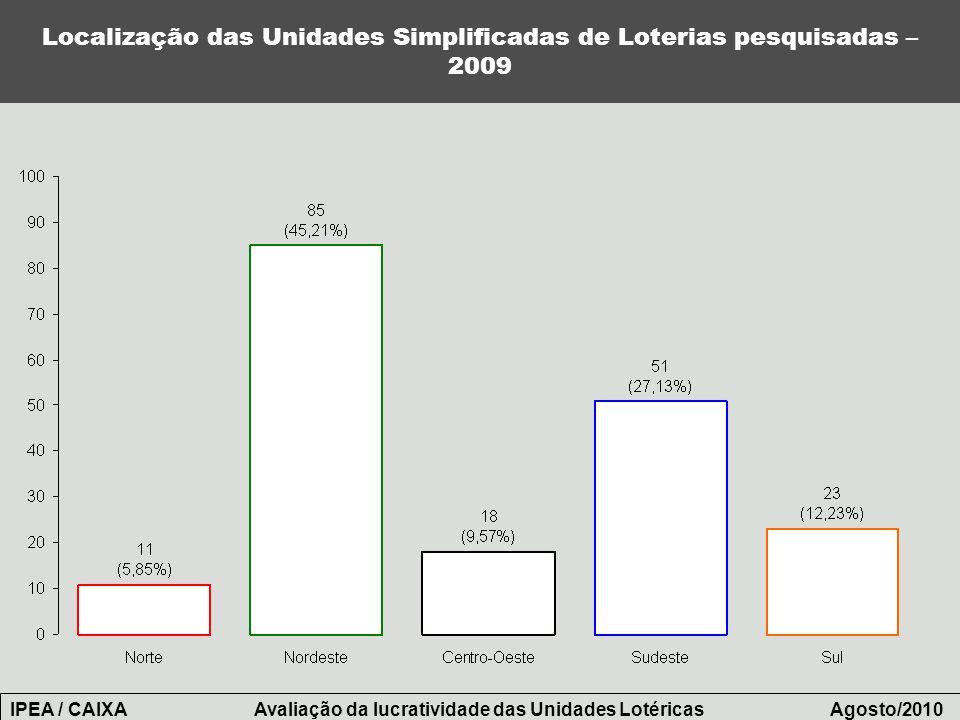 Localização das Unidades Simplificadas de Loterias pesquisadas – 2009 IPEA / CAIXA Avaliação da lucratividade das Unidades Lotéricas Agosto/2010