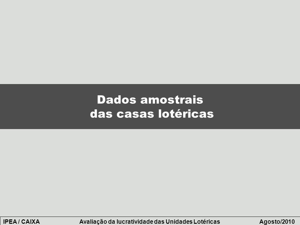 Lucratividade IPEA / CAIXA Avaliação da lucratividade das Unidades Lotéricas Agosto/2010