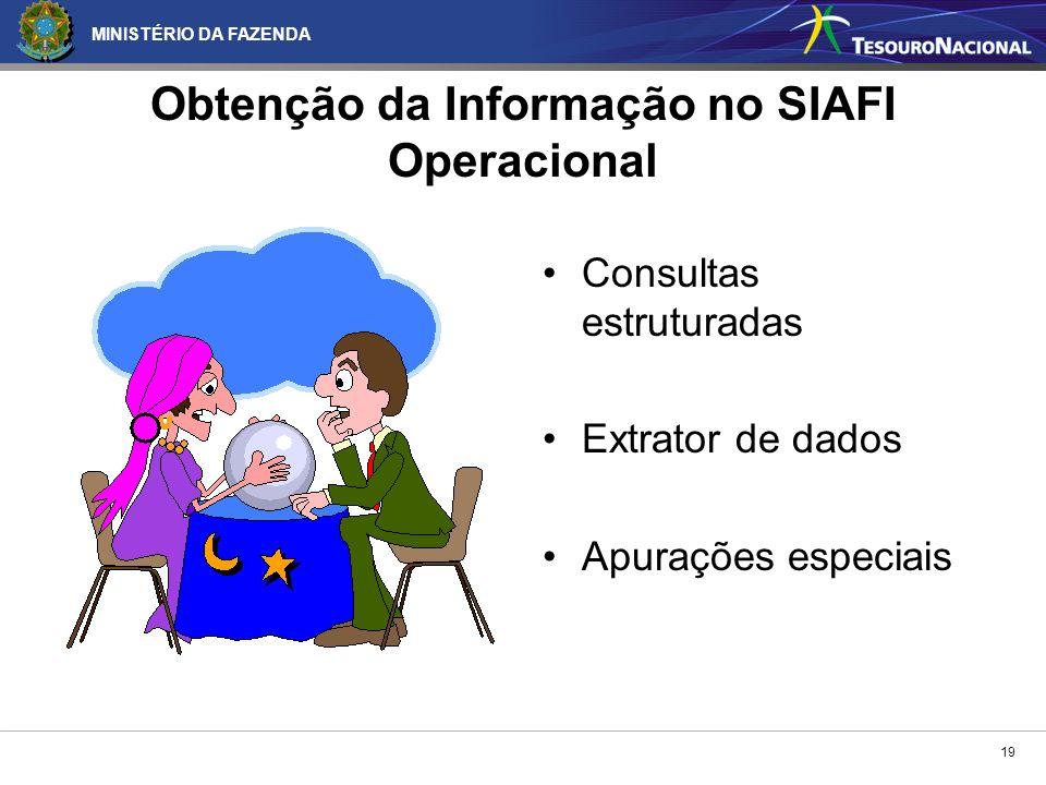 MINISTÉRIO DA FAZENDA 19 Obtenção da Informação no SIAFI Operacional Consultas estruturadas Extrator de dados Apurações especiais