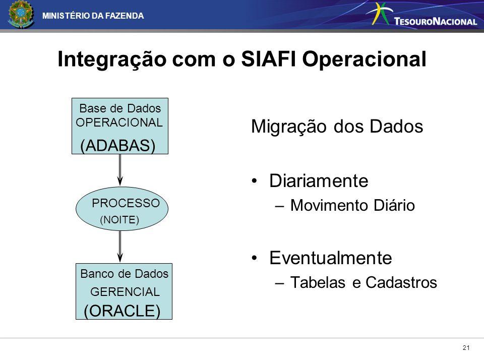 MINISTÉRIO DA FAZENDA 21 Migração dos Dados Diariamente –Movimento Diário Eventualmente –Tabelas e Cadastros OPERACIONAL (ADABAS) GERENCIAL (ORACLE) P