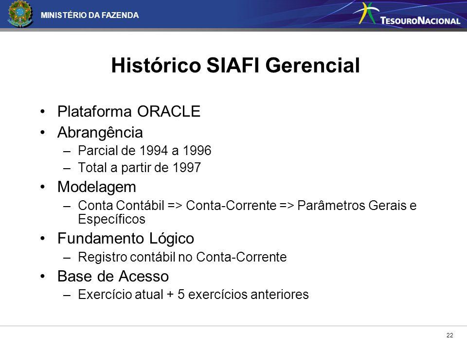 MINISTÉRIO DA FAZENDA 22 Histórico SIAFI Gerencial Plataforma ORACLE Abrangência –Parcial de 1994 a 1996 –Total a partir de 1997 Modelagem –Conta Cont