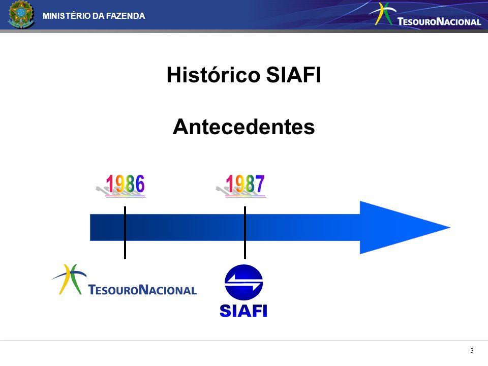 MINISTÉRIO DA FAZENDA 3 Histórico SIAFI Antecedentes