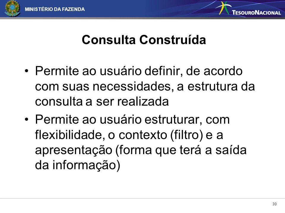 MINISTÉRIO DA FAZENDA 30 Consulta Construída Permite ao usuário definir, de acordo com suas necessidades, a estrutura da consulta a ser realizada Perm
