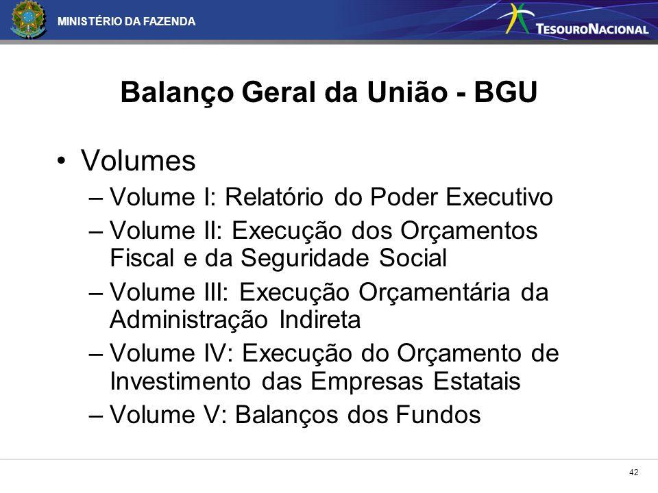 MINISTÉRIO DA FAZENDA 42 Balanço Geral da União - BGU Volumes –Volume I: Relatório do Poder Executivo –Volume II: Execução dos Orçamentos Fiscal e da